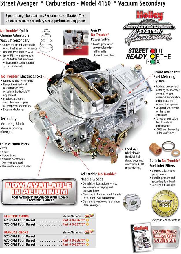 Holley Aluminum Street Avenger Carburetor